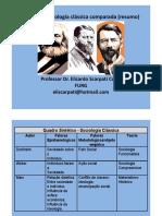 Quadros Comparativos (Resumo) Clássicos Da Sociologia