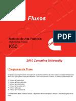 K50_Fluxos