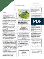 Biodiversidaad Mapa Mental Metodos y Procesos Inventario Flora