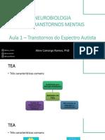 Neurobiologia Dos Transtornos Mentais