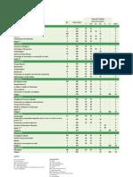 planos_curriculares_fisioterapia[1]