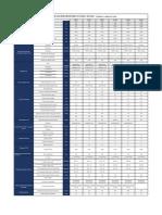 BD наземные установки сравнительная таблица (2)