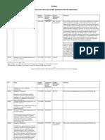 procedural steps erbitux
