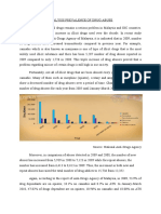 Analysis prevalence of drug abuse