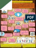INFOGRAFIA retos  de la educacion del siglo XXI (1)