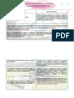 Arias_Alcivar_Cabrera_Molina_Rojas_Velez; Tabla comparativa de los modelos