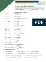 Tabela de Derivadas e Integrais (1)