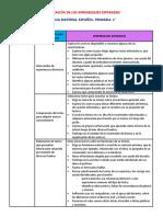 APRENDIZAJES ESPERADOS 1 DE PRIMARIA CTE FASE INTENSIVA 2021
