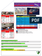 Resultados da 21ª Jornada da Proliga do Campeonato Nacional de Basquetebol