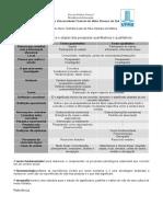 Conceitos-chave e etapas da pesquisa quanti e quali