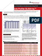 Multi-Analyte ELISArray