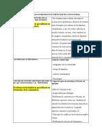 Matriz Del Plan Estratégico de Participación Comunitaria (1)