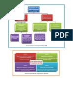 Componentes de la Metacognición (cuadros)