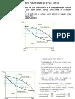 analisi dei diagrammi di equilibrio pt2