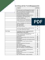 checkliste-vorbereitung-auf-das-vorstellungsgespraech