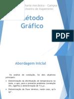 Metodo Grafico - Transcal Definido