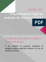 UFCD 9633