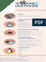 Infografía sistemas operativos