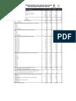 Resumen Estadistico Previsional 01 20