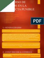 CONCURSO DE DELITOS (1)