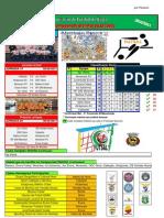 Resultados da 19ª Jornada do Campeonato Distrital da AF Évora em Futsal