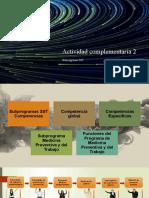 Actividad Complementaria 2 Subprogramas SST - Higiene y Seguridad Industrial - 2 Corte 23 08 2021