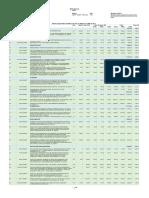 ORÇAMENTO PROJETOS P397 - Sintético com Valor da Mão de Obra e Material