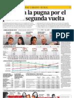 Encuesta presidencial de Apoyo de abril 3