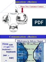 Communications eBusiness