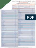Affiche Tarification Particuliers et pro 20-11-2020