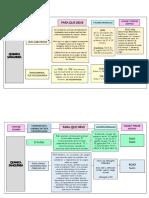 PRUEBAS DIAGNOSTICA PDF