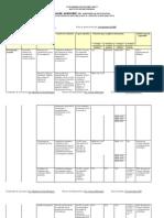 Plan de Assessment - Biología (2010-211)