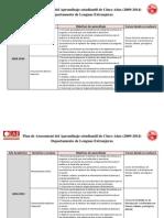 Plan de Assessment de 5 años - Lenguas Extranjeras