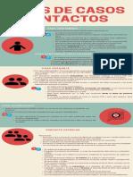 Tipos de casos y contactos (3)