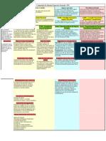 resumo composição-do-sistema-financeiro-nacional