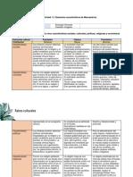 Mesoamérica Domingo Castellon.pdf