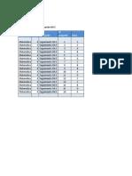 respuestas correctas evaluación unidad 1_OA5_4°básico_MAT