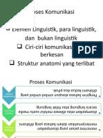 PKU 3102 - Proses Komunikasi  (pembentangan)