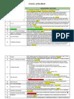 Observations DCM sur l'OT DGTTC VF_23.11.2020
