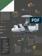 infographie-HAWKEYE