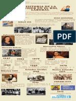 INFOGRAFIA - HISTORIA DE LA MUJER.