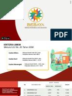 Bebaya 2021 - new