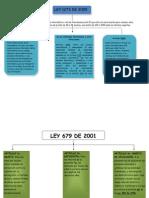 Ley 1273 de 2009 Mapa Conceptual