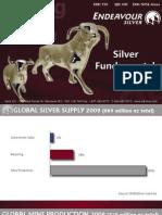 SilverFundamentals