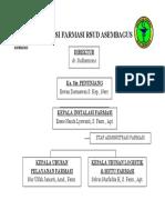 struktur organisasi farmasi