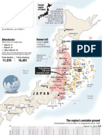 Japan Developments, April 4