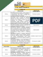Habilidades essenciais_Anos Finais_Arte 2021- Ensino Fundamental