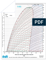 r449a-diagramme-enthalpique