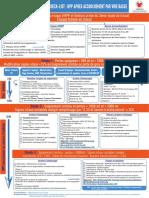 Protocole HPP