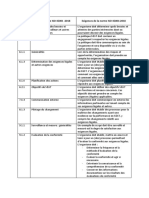 Conformite ISO 45001
